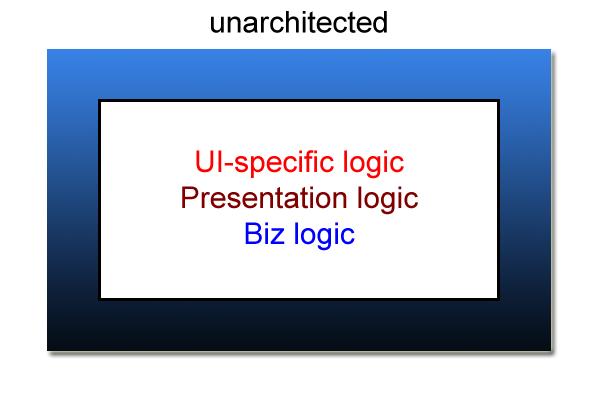 unarchitected application